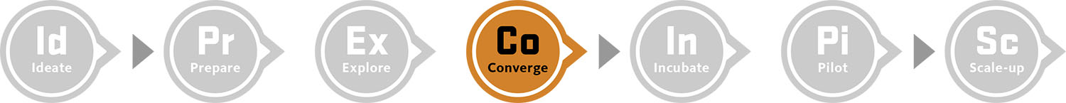 converge phase